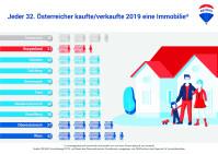 440_0008_7842447_erl12bezirk_immo_grafik.jpg